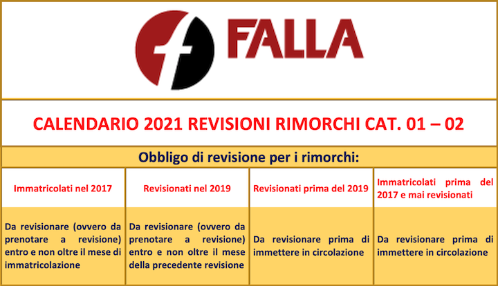 Calendario Revisioni Rimorchi